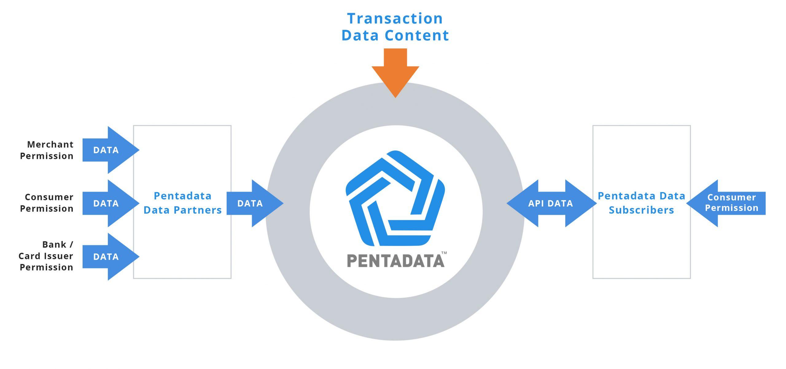 platform-diagram-3